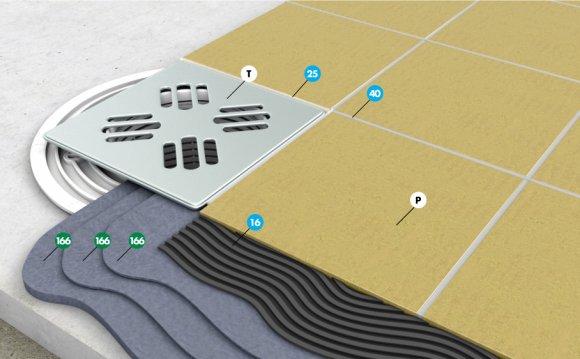 гидроизоляция душевого трапа