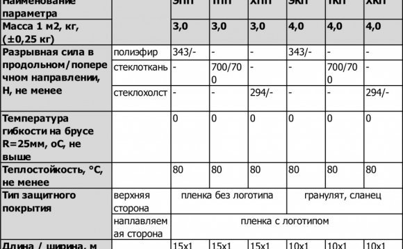 Таблица параметров.jpg